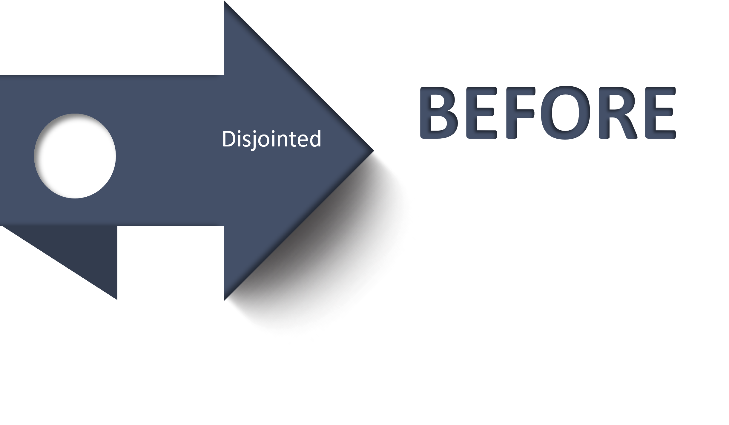 Before-disjointed