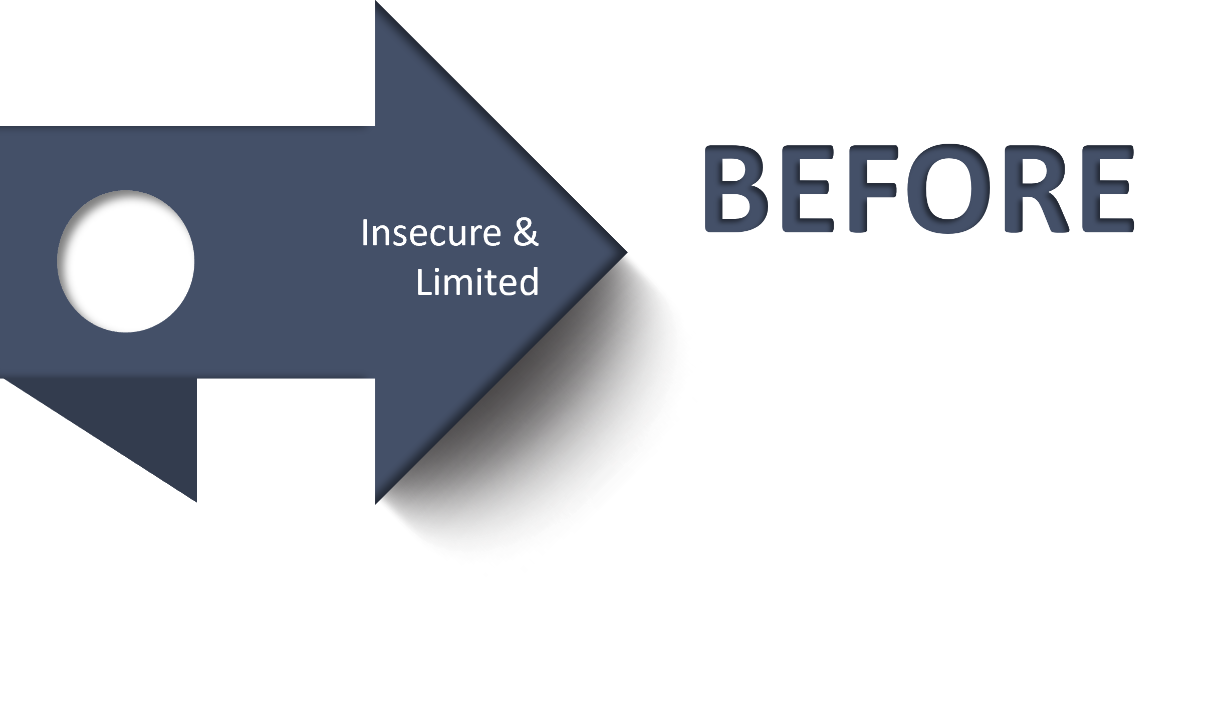 Before-insecure