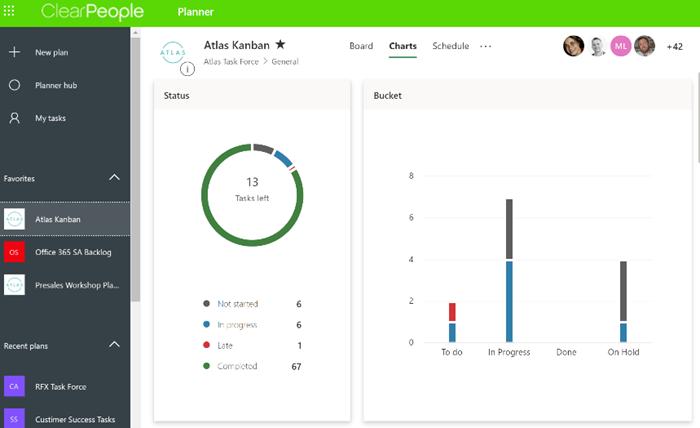 Microsoft Planner screenshot