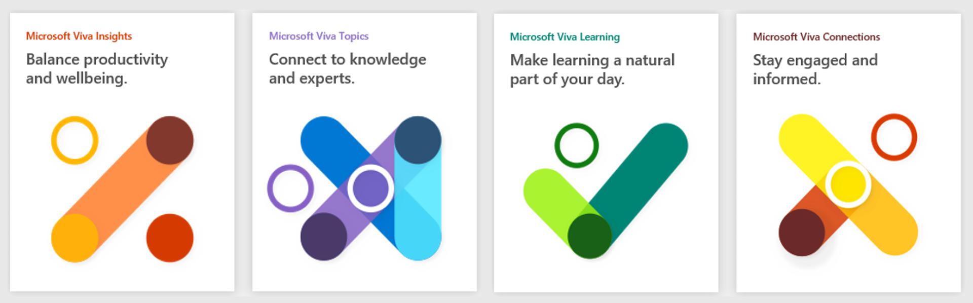 Microsoft Viva Icons