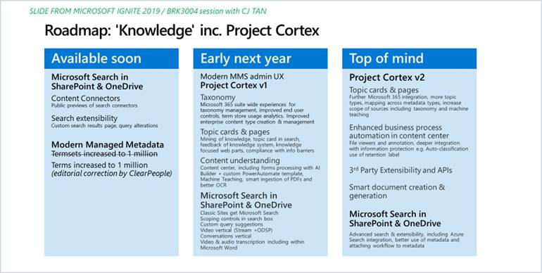 Project-Cortex-Roadmap 201911