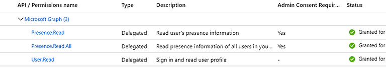Calling the new Presence endpoint in MS Graph API from SPFx 4
