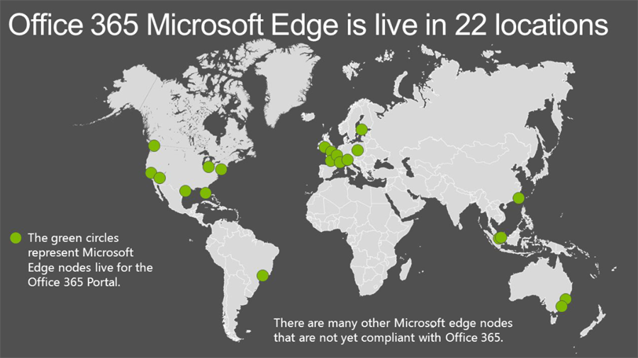 Edge Locations
