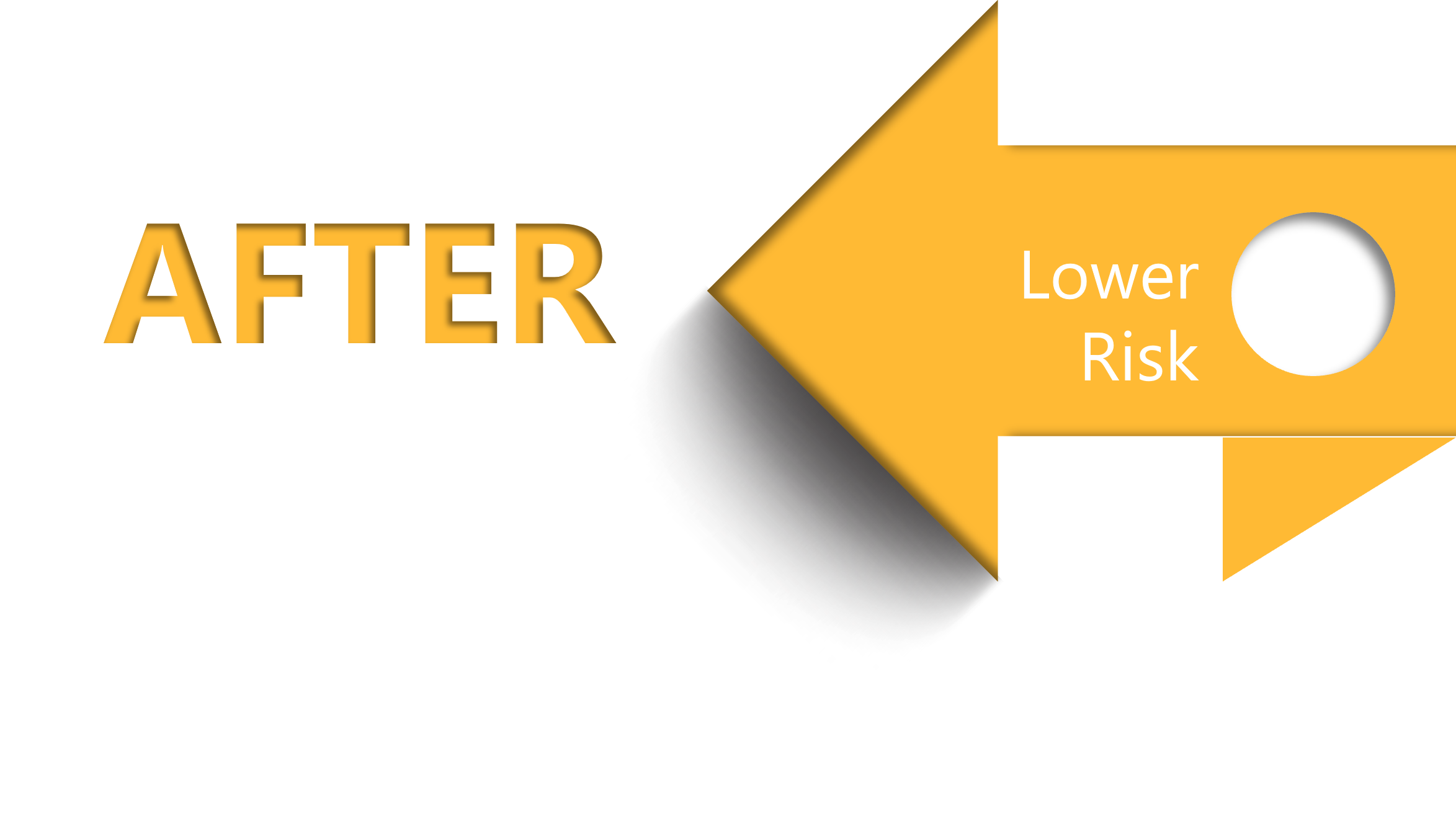 After - Lower Risk